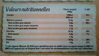 Buns Jambon 4 Fromages - Valori nutrizionali - fr