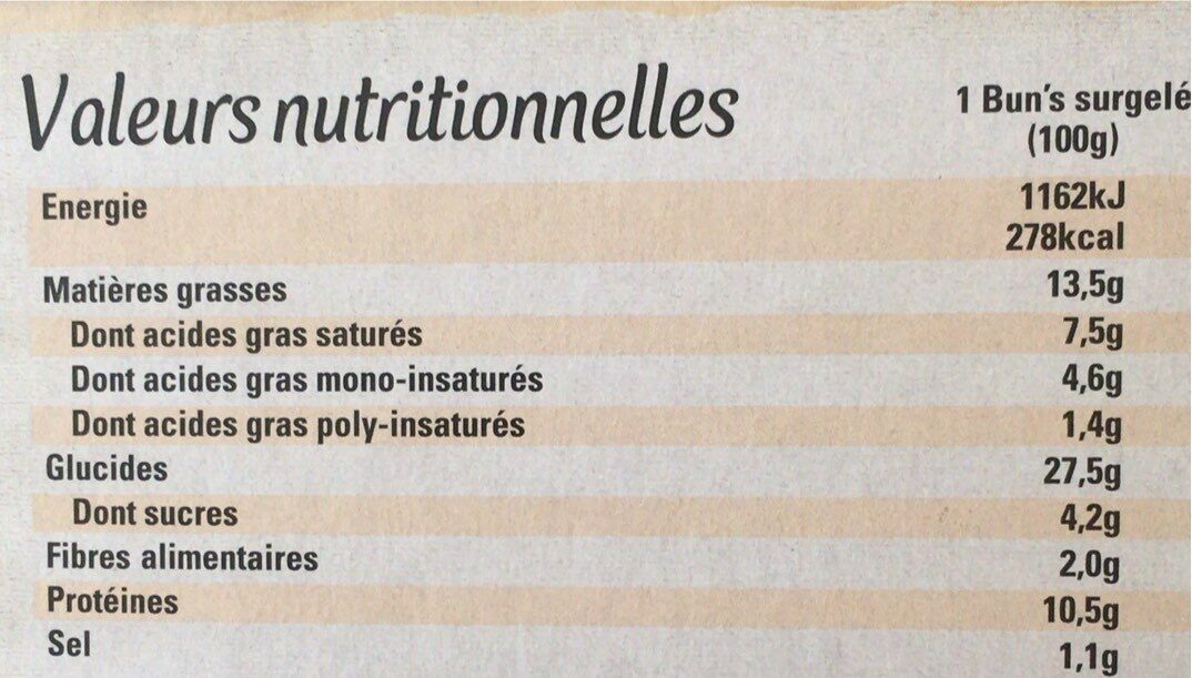 Original Bun's Raclette - Voedingswaarden - fr