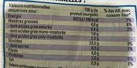 Côté Resto - Nutrition facts