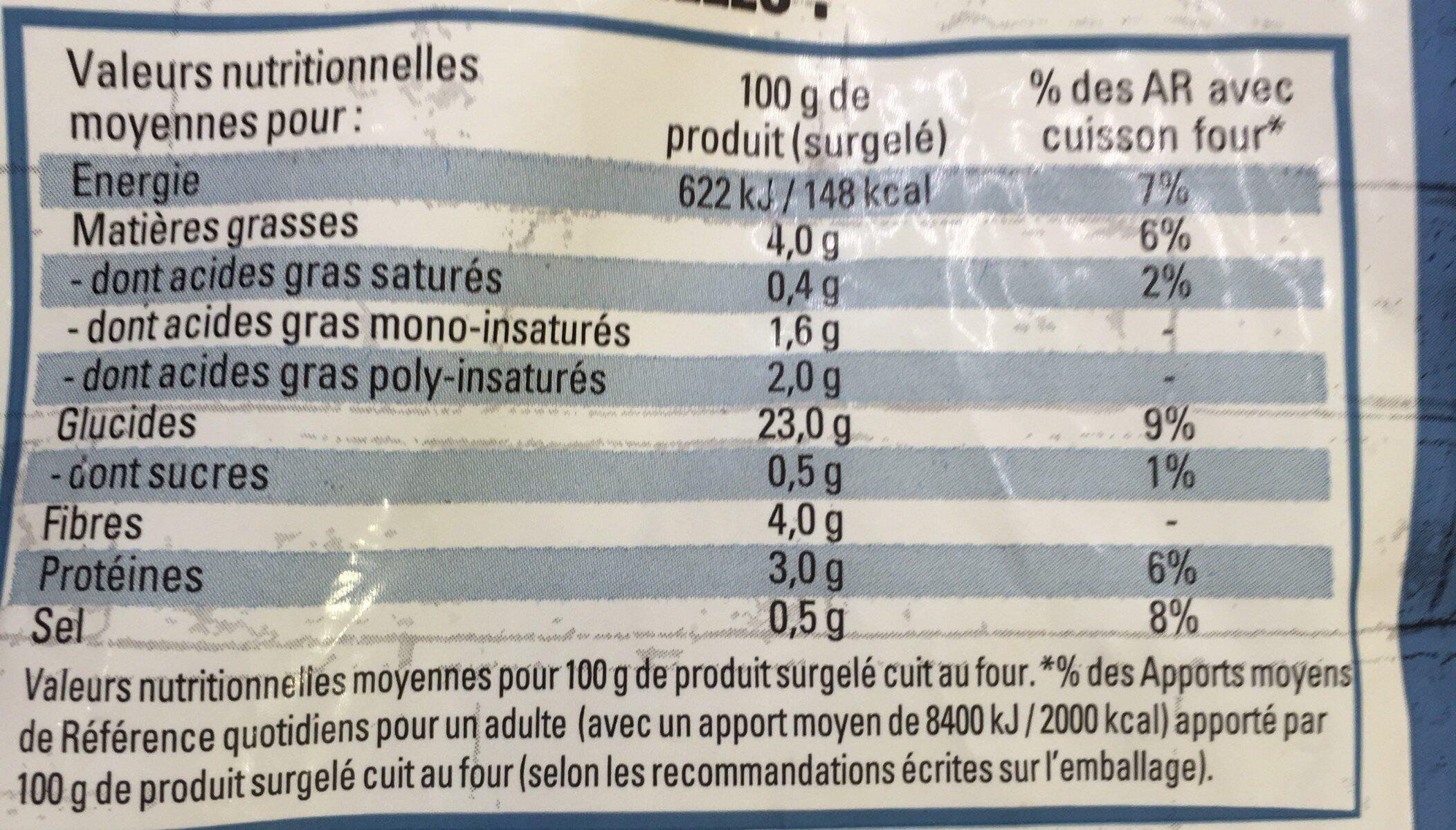 Frites Côté Resto - Nutrition facts - fr