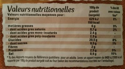 Crinkle Potatoes Saveur Barbecue - Informations nutritionnelles