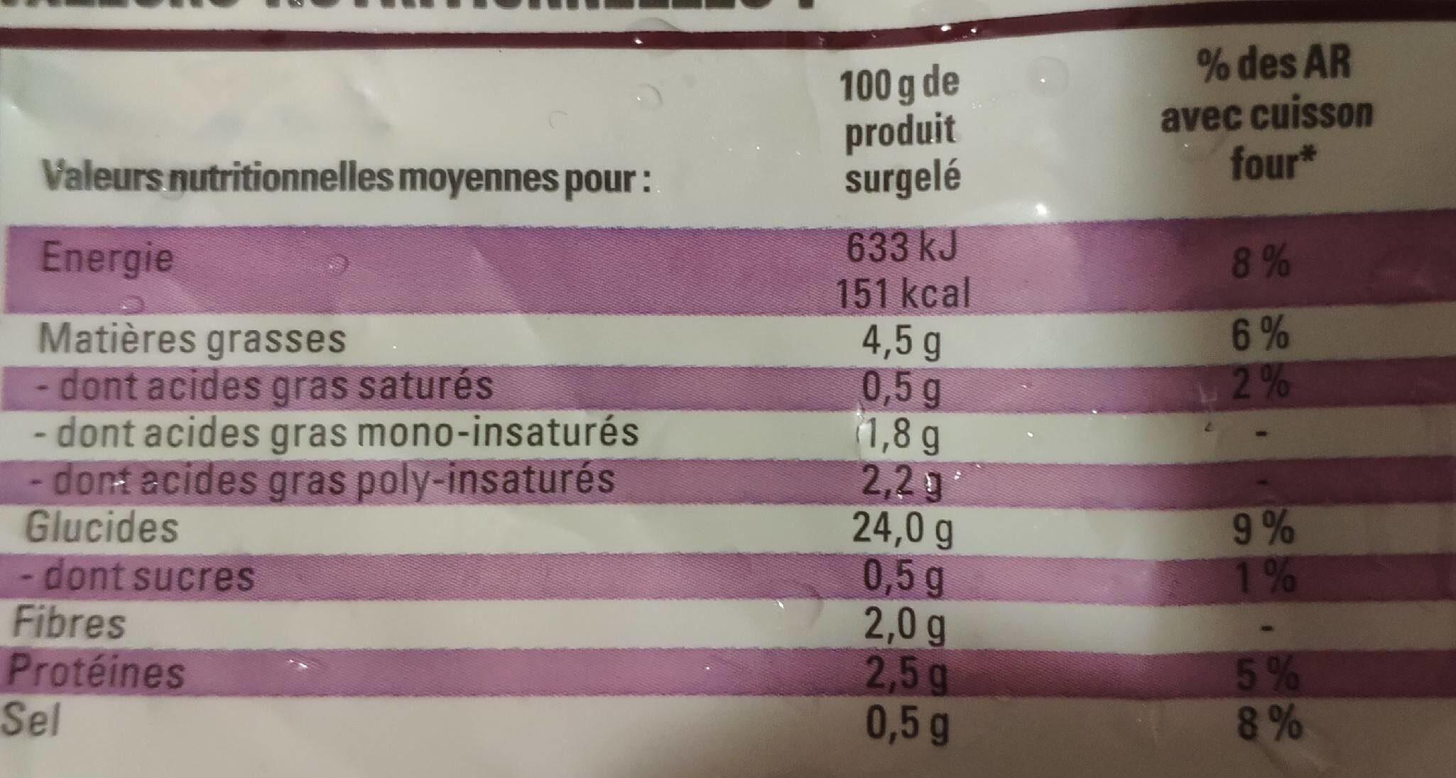 Just au Four coupe à ma façon - Informations nutritionnelles - fr