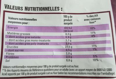 Just au Four Express, Coupe Fine et Croustillante - Nutrition facts - fr