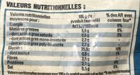 Côté chef - Nutrition facts - fr