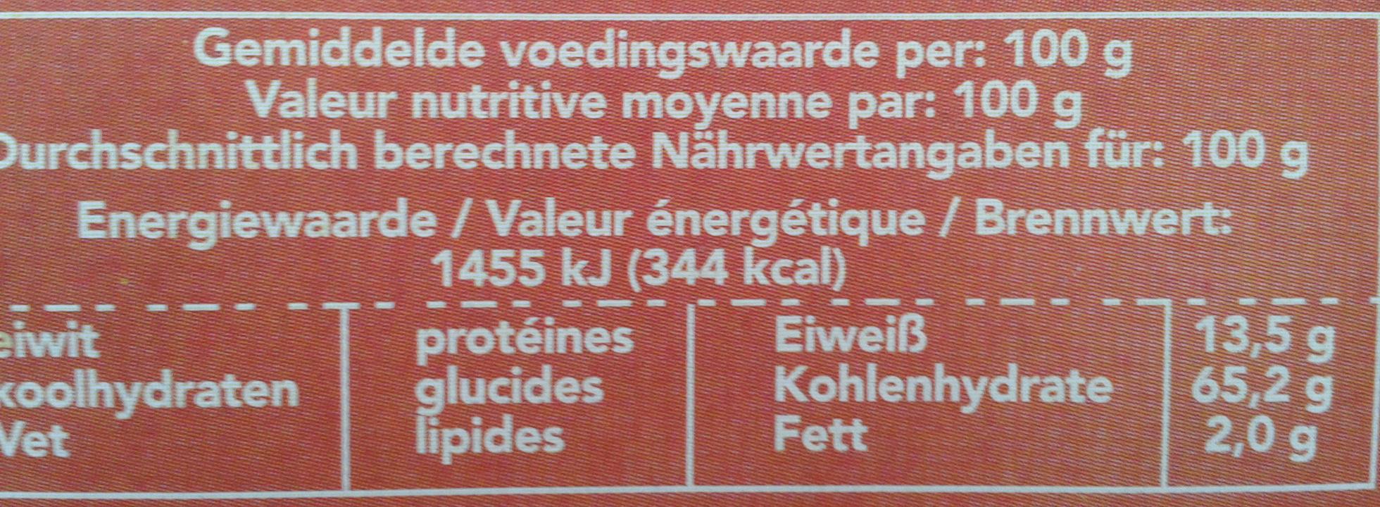 Chapelure - Informations nutritionnelles