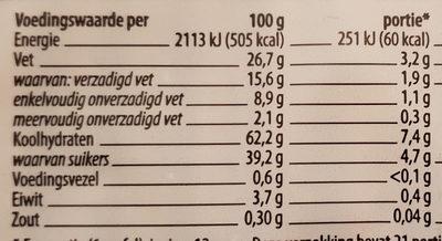 Wafels met creme - Voedingswaarden