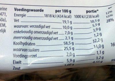 - Voedingswaarden - nl