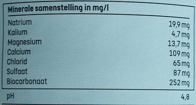 Mineral water light bruisend - Voedingswaarden