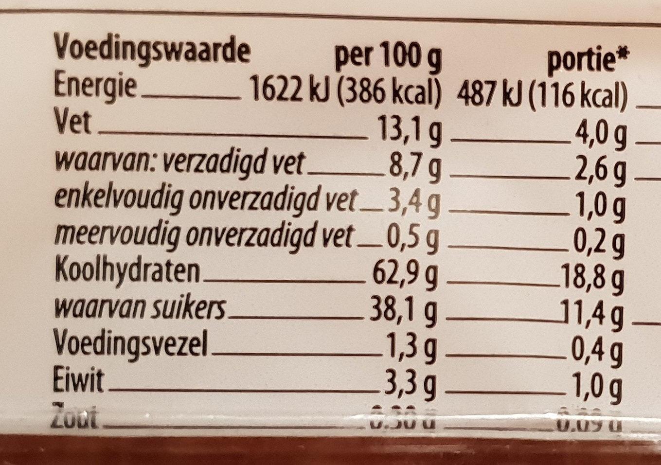Mini Appelkoeken - Voedingswaarden - de