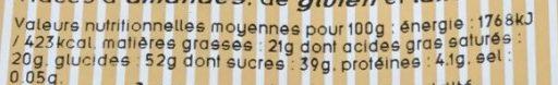 Congolais - Informations nutritionnelles - fr