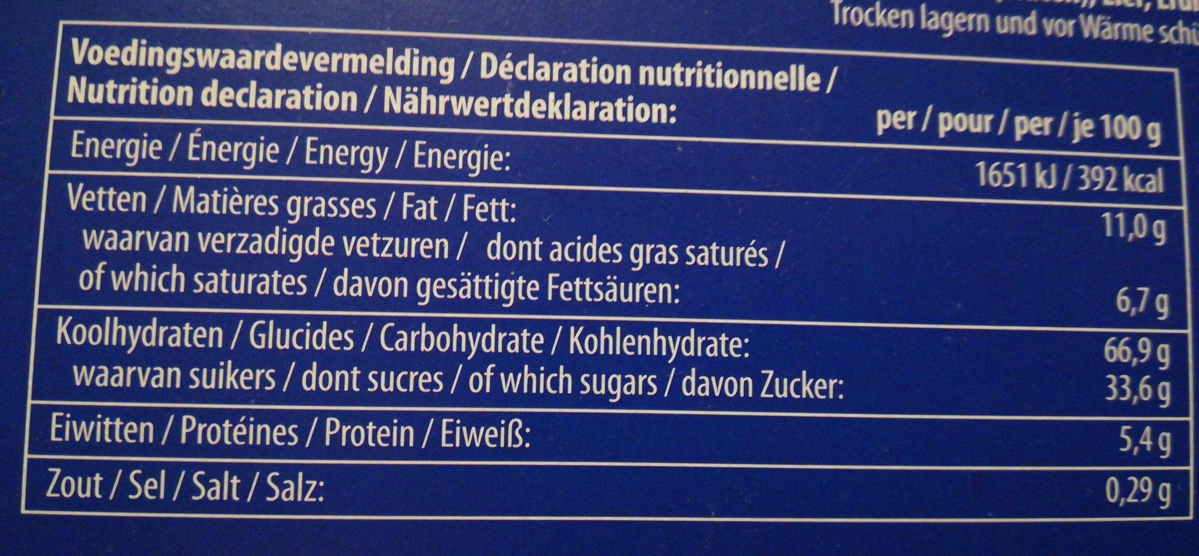 Pains D'épices enrobés de chocolat - Nutrition facts - fr