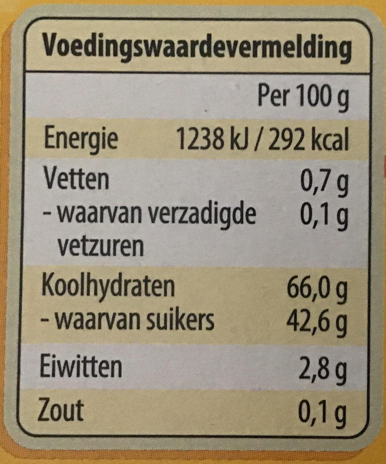 Bijtjes - Voedingswaarden