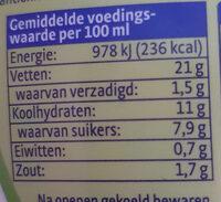 Thousand Island Dressing - Voedingswaarden - nl