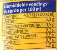 Frites saus 5% vet - Voedigswaarden