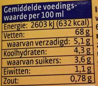 mayonaise - Voedingswaarden - nl