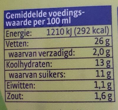 Remia Salata Honing-mosterd - Voedingswaarden - nl