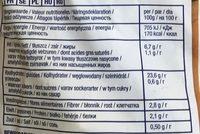 Bistro Lachebekjes - Informations nutritionnelles