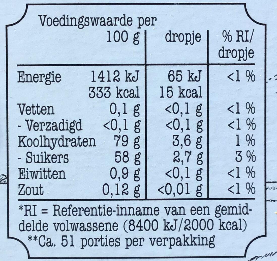 Sneker Zoethoudertjes - Voedingswaarden - nl