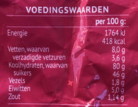 Strooigoed - Nutrition facts