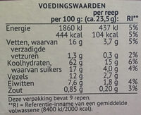 Cranberry - Nutrition facts - nl