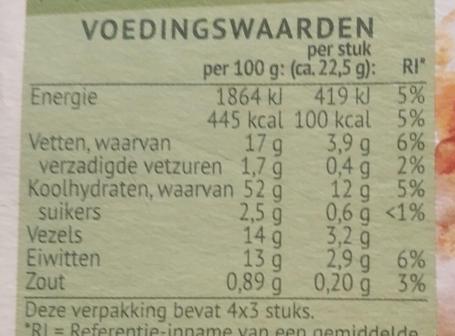 Ontbijtcrackers - Valori nutrizionali - nl