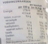 Boeren - Nutrition facts - fr