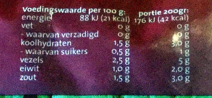 Wijnzuurkool - Voedingswaarden - nl