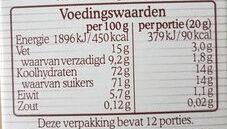 Chocoladehagel - Voedingswaarden