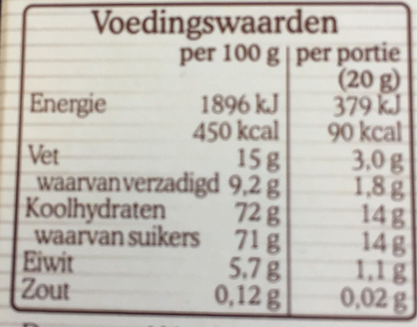 Chocoladehagel Melk Melkchocoladehagel - Voedingswaarden - nl
