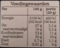 Chunks extra puur - Voedingswaarden - nl