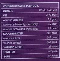 Speculaas Staaf - Voedingswaarden