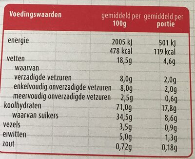 Kluskoekjes, Speculoos, Speculaas - Nutrition facts - nl