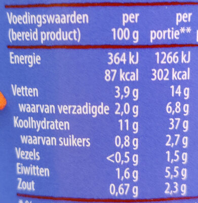 Good Noodles Rund - Nutrition facts - nl
