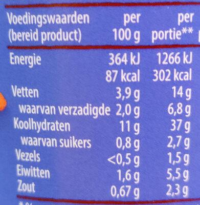 Good Noodles Rund - Nutrition facts