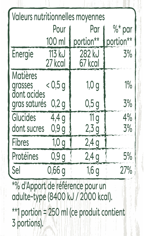 Knorr Velouté Bio de Pomme de Terre et Poireaux - Valori nutrizionali - fr