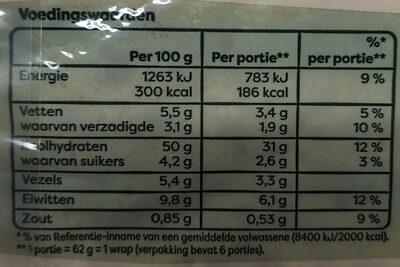 Veggie wortel wraps - Voedingswaarden