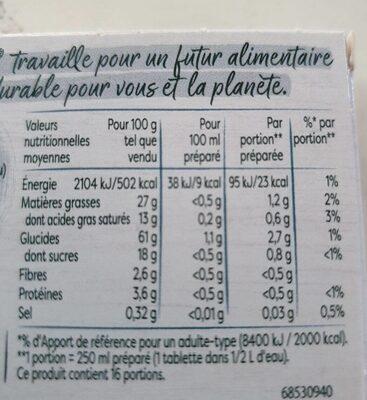 Knorr Bouillon de Volaille Sans Sel x8 - Informations nutritionnelles