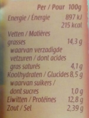 Fricandelles - Nutrition facts