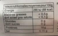 Cuisses de grenouilles (Rana Macrodon) - Informations nutritionnelles - fr