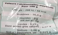 Cuisses de grenouilles sauvages crues congelées - Informations nutritionnelles - fr