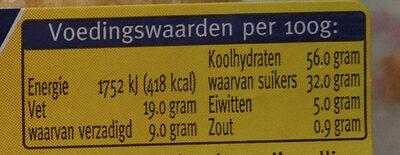 Banket Broodjes - Voedingswaarden - nl
