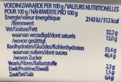 Choba - Informations nutritionnelles - fr