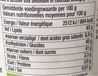 Pâte à tartiner aux amandes - Voedingswaarden - fr