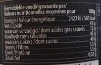 Dark & Coconut Rhapsody - Informations nutritionnelles - fr