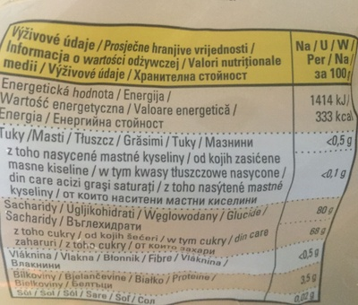 Mallows - Informations nutritionnelles