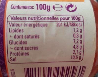 Puree de piment - Voedingswaarden