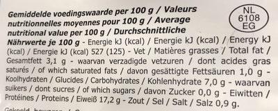 Moules fraîches de Hollande - Informations nutritionnelles
