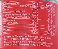 speculaas op brood - Voedingswaarden - nl