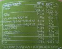 Sandwich salade naturel - Nutrition facts - nl