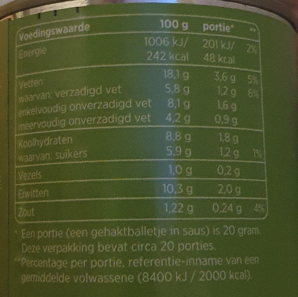 Gehaktballetjes in Satésaus - Voedingswaarden - nl